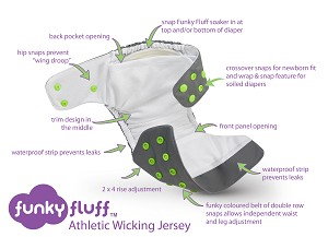 Funky Fluff LUX Athletic Wicking Jersey Diaper Shell only
